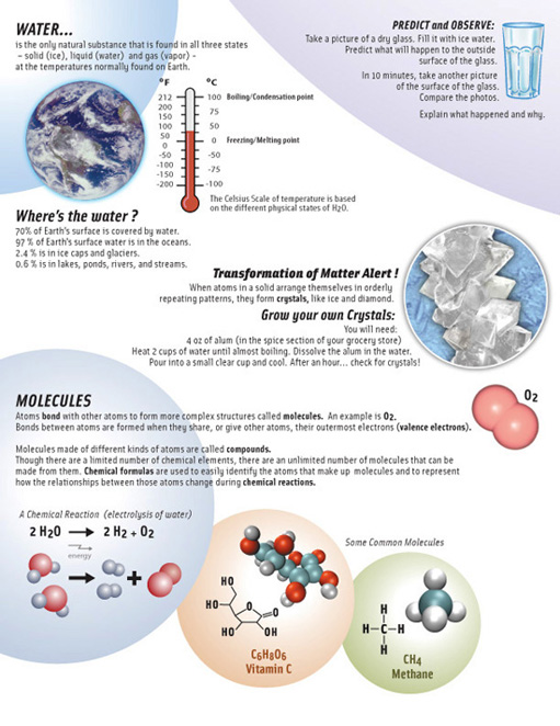 Educator's guide page explaining water and molecules